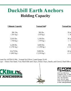 duckbill-holding-capcity-thumb